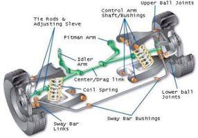 Rear Suspension and Steering Repairs Surrey Middlesex London